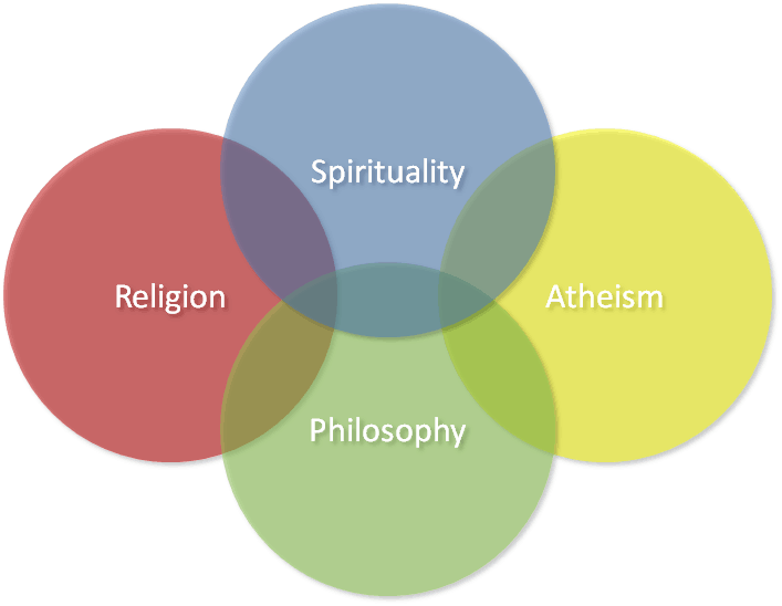 religion-etc
